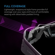 Grow Room Glasses, Indoor LED Grow Light Glasses with Three Interchangeable Lenses, for Eye Protection Safety in Grow Tents Hydroponics