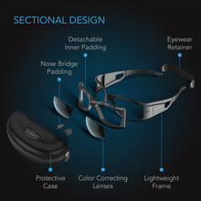 Grow Room Glasses, Indoor LED Grow Light Glasses with Color Corrective Lenses, for UVA/UVB Blocking in Grow Tents Hydroponics