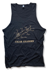 Cigar Anatomy Tank