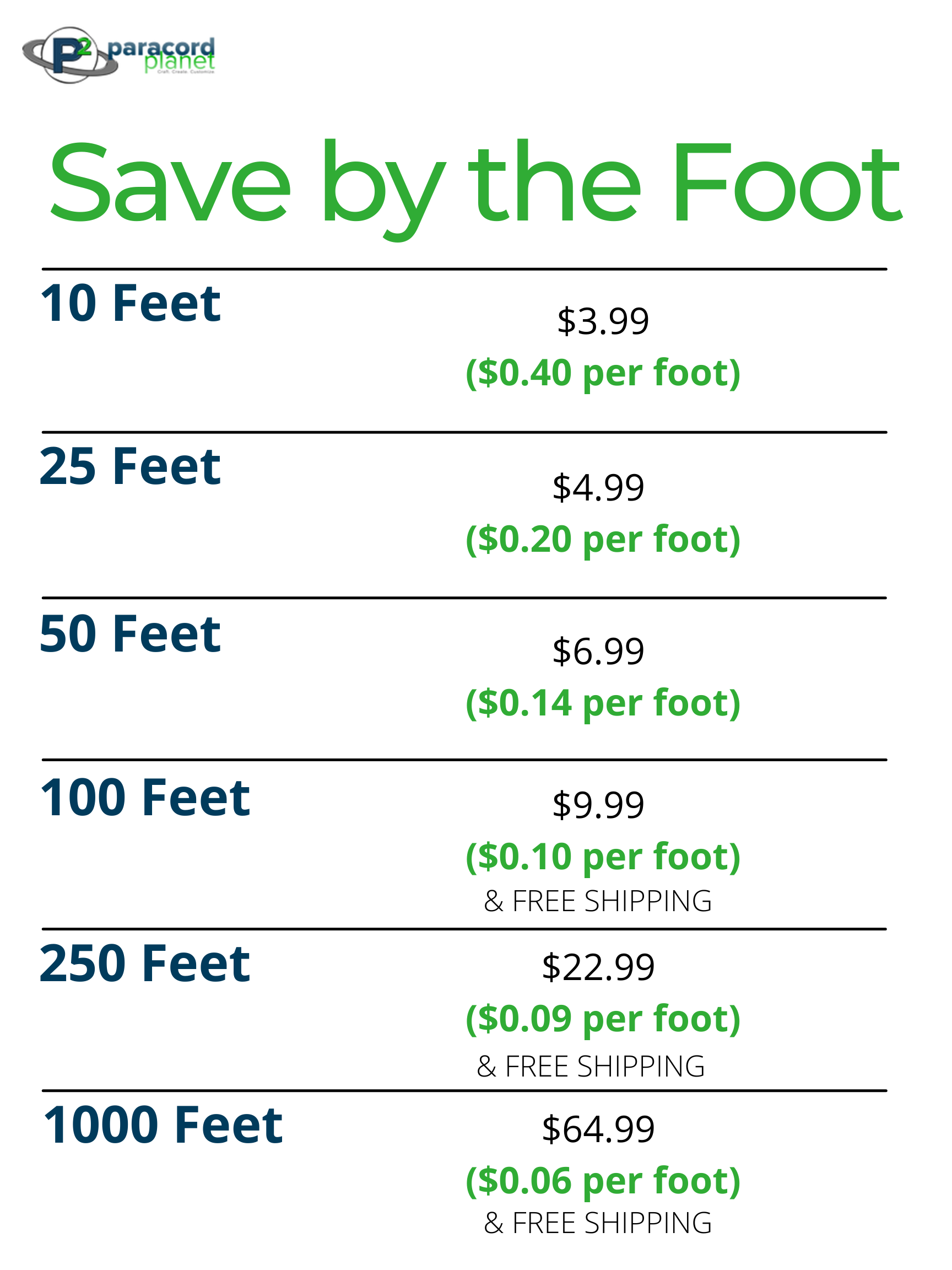 Paracord Planet Cost Per Foot