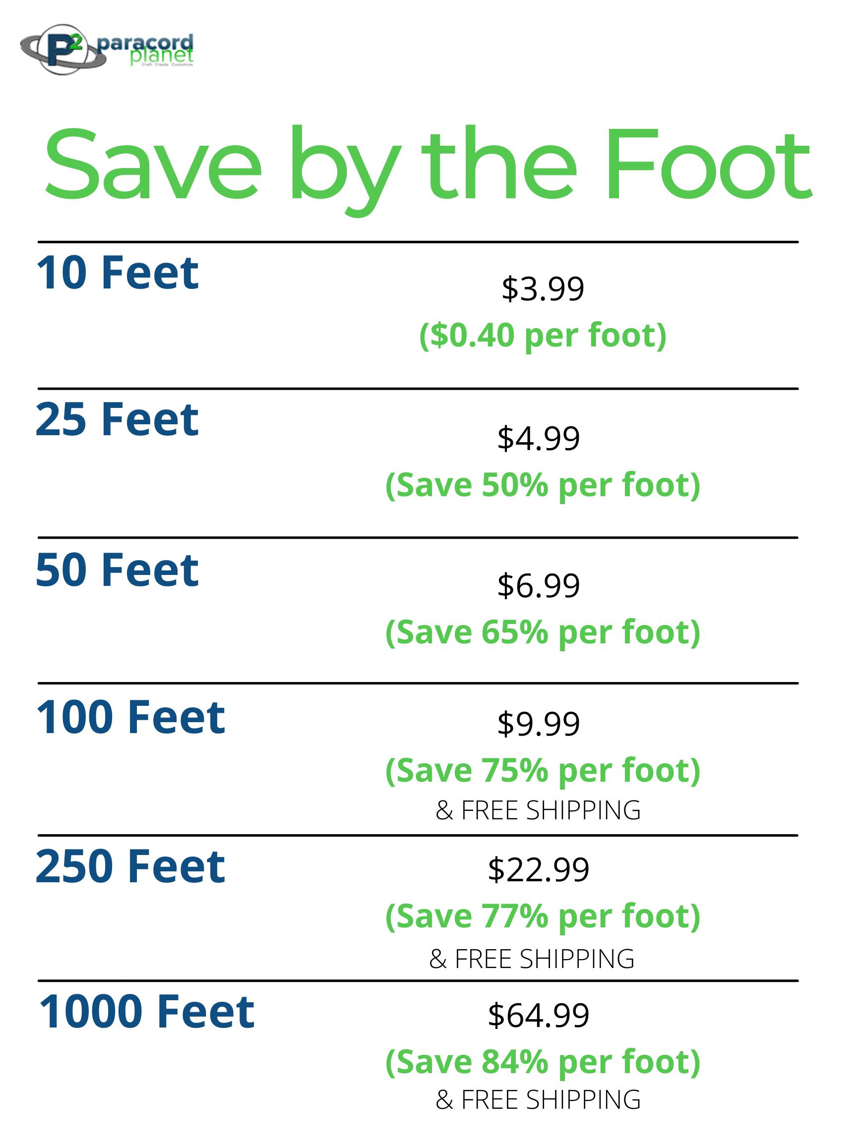 Paracord Planet Savings Percent