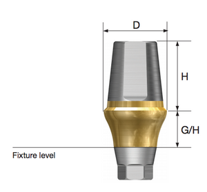 Transfer Abutments
