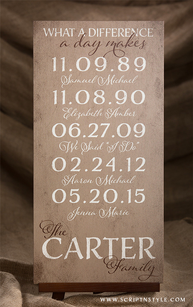 Wood special dates sign