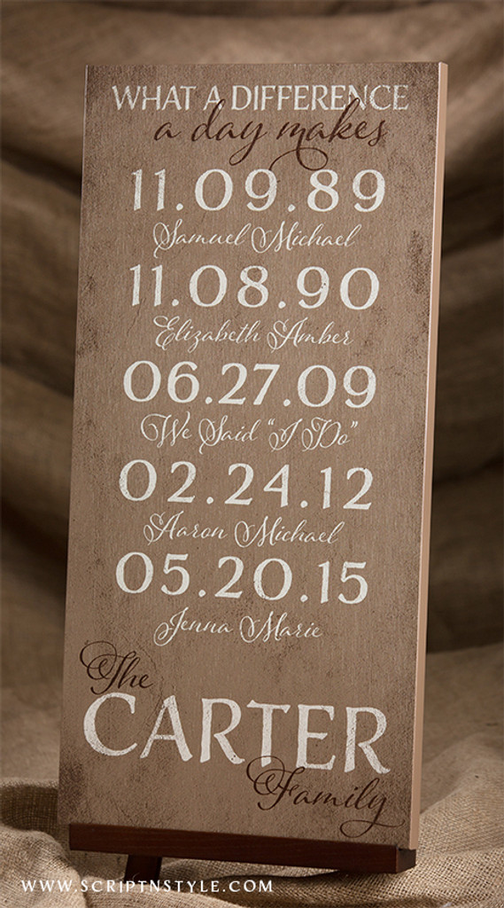 Special dates wood plaque