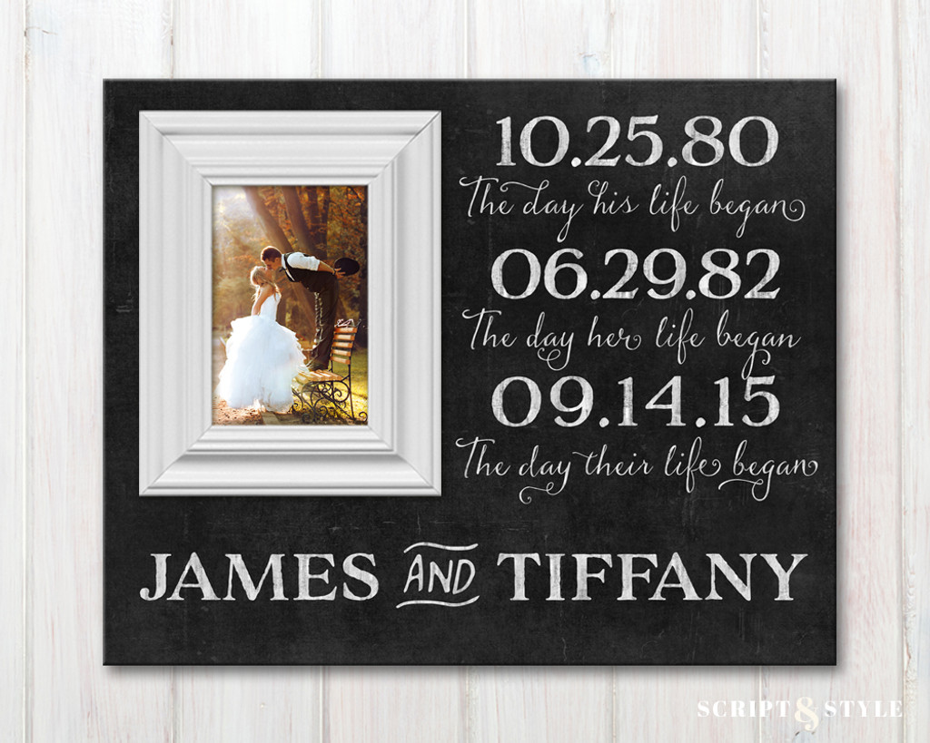 important date picture frame