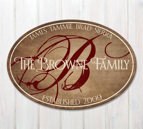 wooden family established plaque
