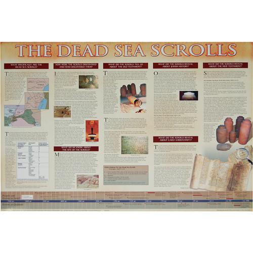 Dead Sea Scrolls wall chart