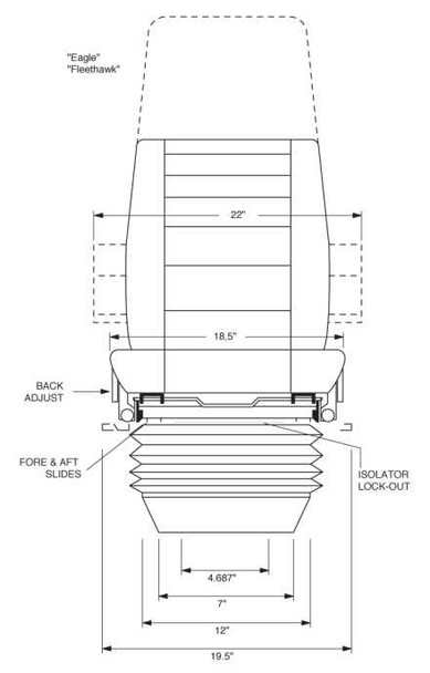 Knoedler Eage Truck Seat Front Dimensions