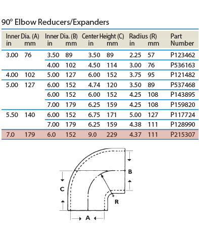 tabled-data_90-degree-elbow-reducer-P215307.jpg