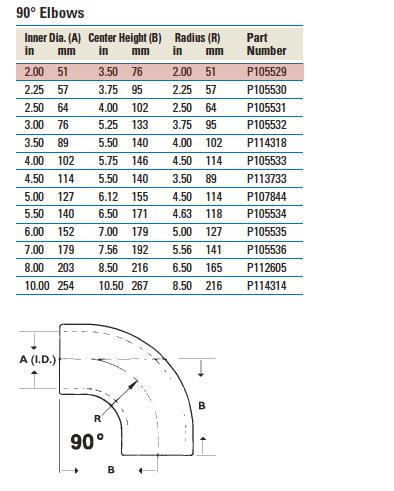 tabled-data-p105529.jpg