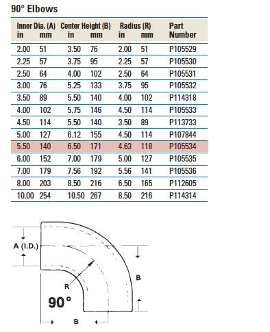 tabled-data-p105534.jpg