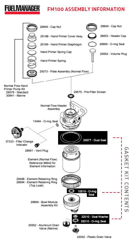 fuel-manager-100-diagram-for-gasket-kit-western-filters.jpg