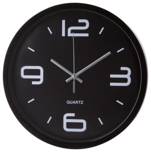 Cronos - wall clock