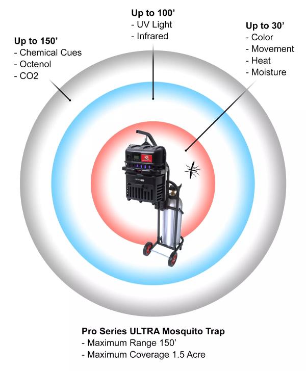 mega catch mosquito trap