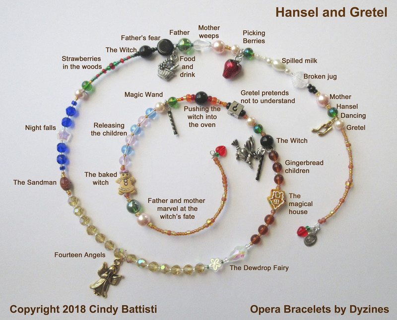 The spiral chart for the Hansel and Gretel Bracelet demonstrates the symbolism of the beads and charms.