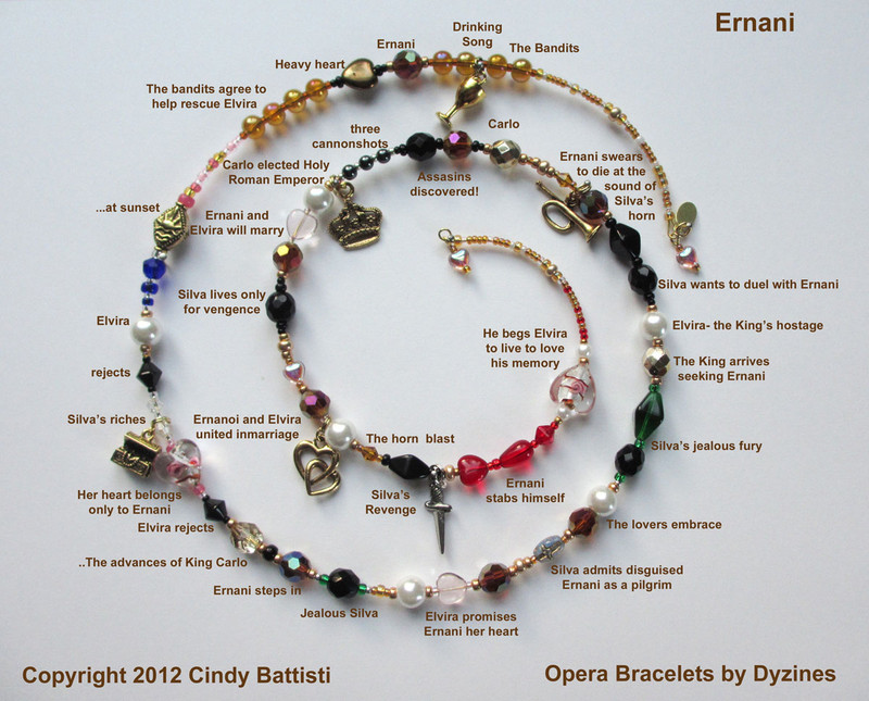 The spiral chart demonstrates how the beads and charms symbolize and re-tell the story of Verdi's Ernani.