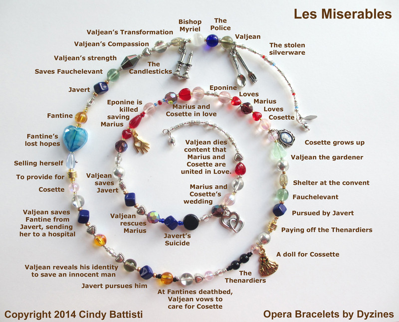 The Spiral Bead chart for the Les Miserables Bracelet demonstrates how the beads and charms tell Victor Hugo's Famous story.