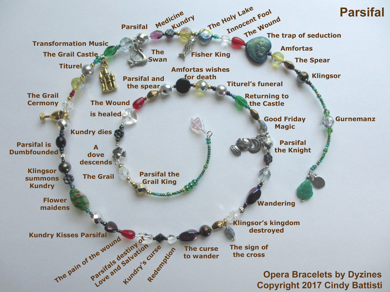 The spiral chart demonstrates how the bracelet tells the story of Parsifal by Richard Wagner with symbolic beads and charms.