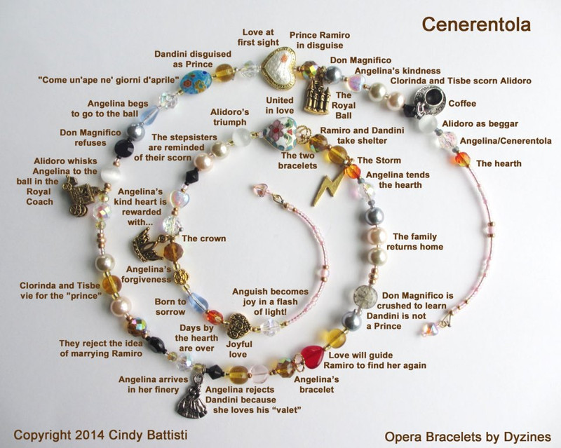 The spiral chart demonstrates how beads and charms tell the story of Rossini's Cenerentola - or Cinderella.