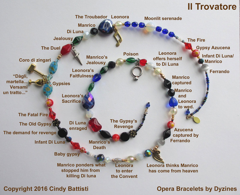 The spiral chart demonstrates how beads and charms tell the story of Verdi's tragic opera Il Trovatore.
