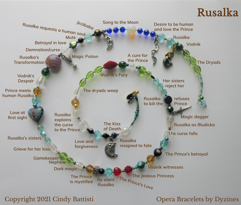 The spiral chart for the Rusalka Opera Bracelet demonstrates how beads and charms tell the opera's story.