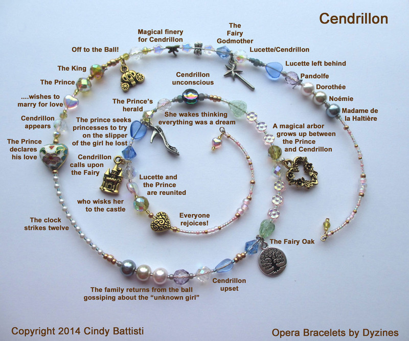 The spiral chart demonstrates how beads and charms tell the story of Massenet's opera Cendrillon.