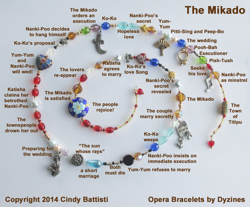 The spiral chart demonstrates how beads and charms tell the story of Gilbert and Sullivan's The Mikado.