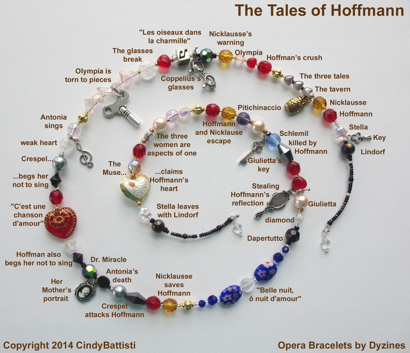 The Spiral Chart for the Tales of Hoffmann Opera Bracelet shows how bead and charms represent the complex story.