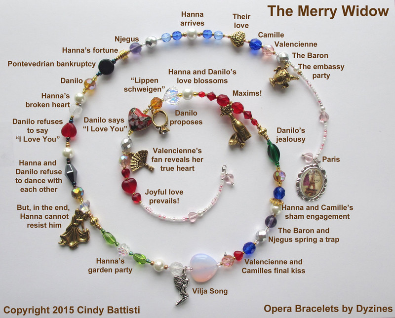 The spiral chart demonstrates how the story of Lehar's The Merry Widow is told via beads and charms