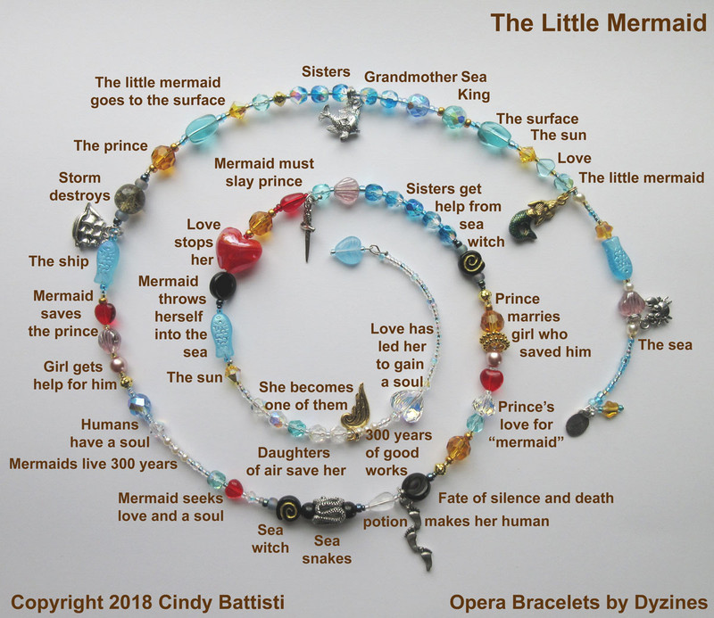 The Little Mermaid Bracelet is based on Hans Christian Andersen's beloved fairy tale.