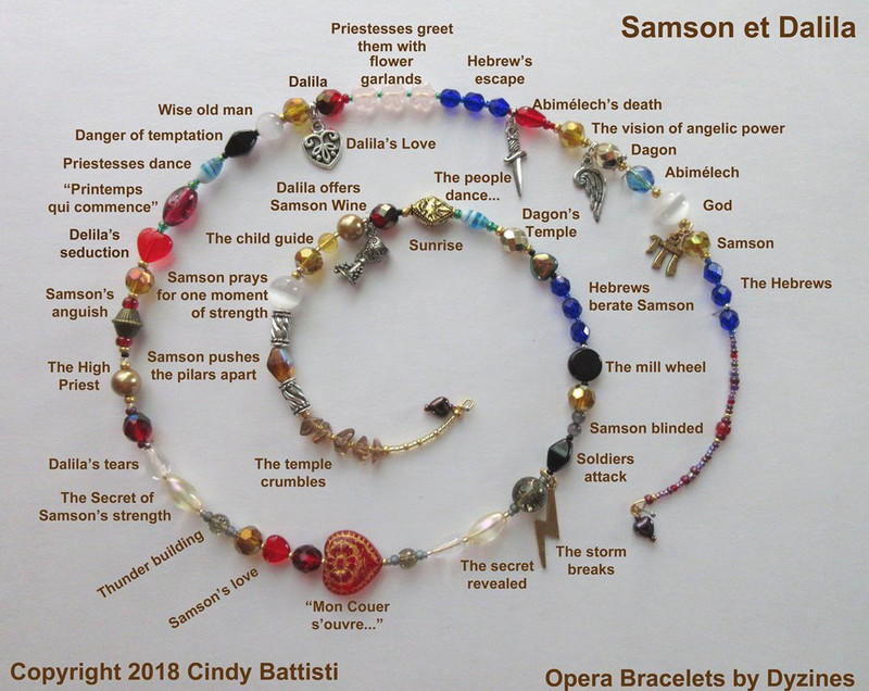 The spiral chart shows how beads and charms tell the opera's story.