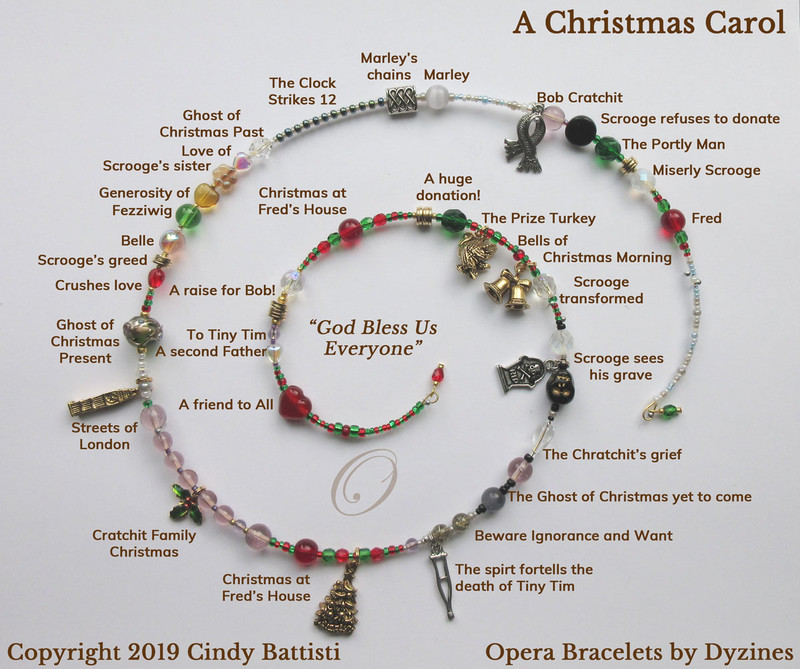 The spiral story chart for the Charles Dickens Christmas Carol Bracelet explains the symbolism of the beads and charms.