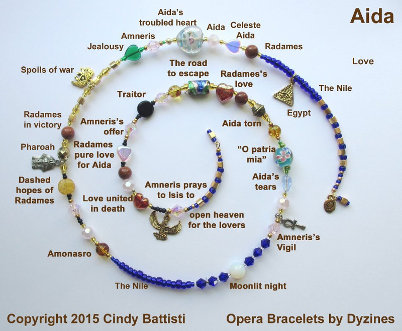 The spiral chart explaining the symbolism of the Aida Opera Bracelet.