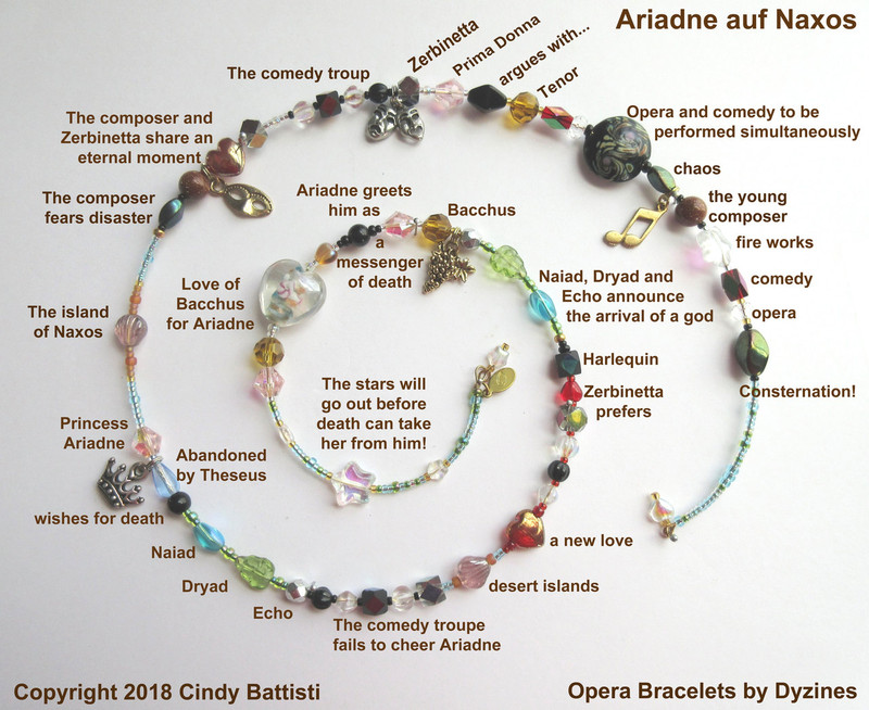 The spiral chart explains how the beads and charms tell the story of Ariadne auf Naxos.