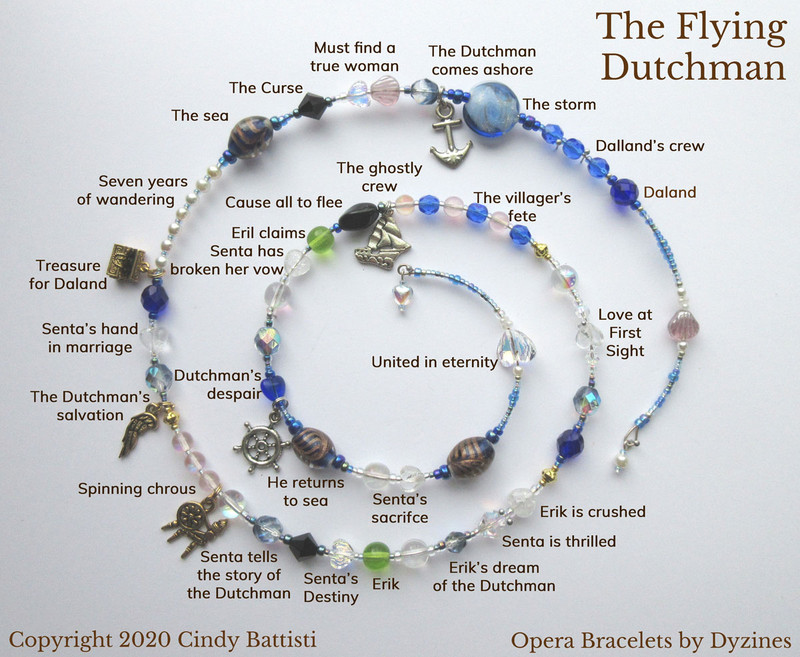 The spiral chart demonstrates how bead and charms tell the story of Wagner's opera the Flying Dutchman
