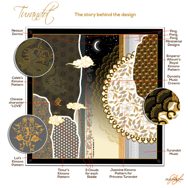 Turandot Design