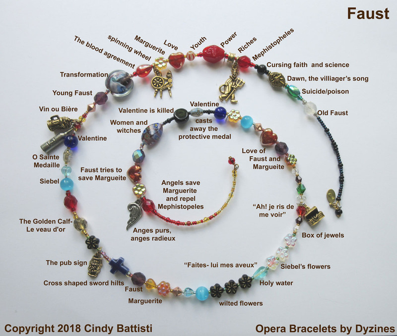 The spiral chart for the Faust Opera Bracelet showing the symbolism of the elements.