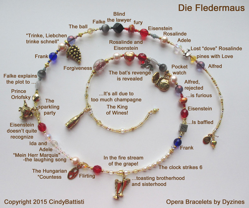 The spiral chart for Die Fledermaus showing the bead and charm symbolism.