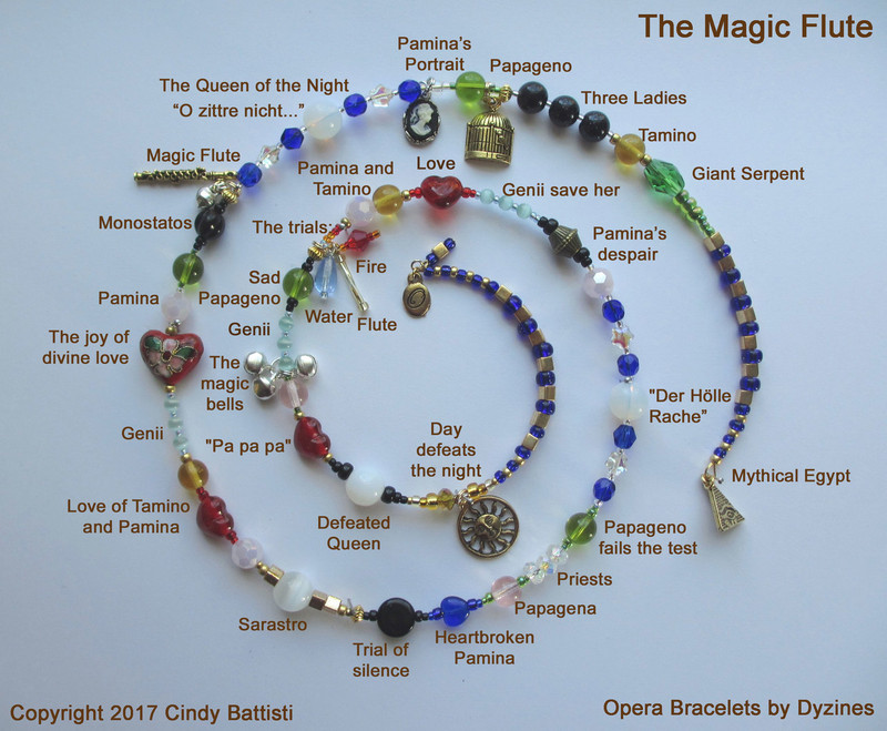 The spiral chart shows how beads and charms symbolically tell the story of Mozart's Magic Flute.