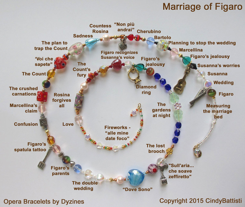 The spiral chart demonstrates  how beads and charms represent the characters, arias and events of Mozart's opera.