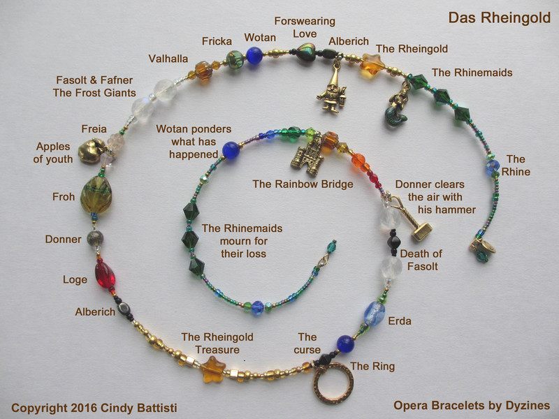 The spiral chart demonstrates telling the story of the opera with symbolic beads and charms.