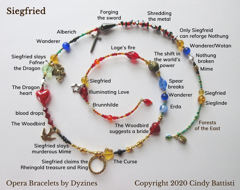 The spiral chart shows how the beads and charms I have chosen tell the story of Wagner's hero.