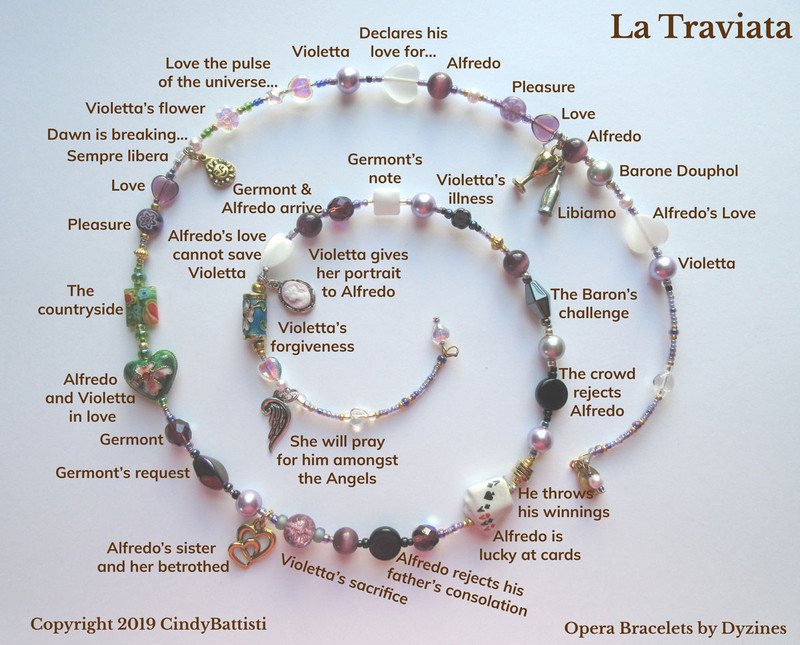 The spiral chart for the La Traviata Opera Bracelet demonstrates how beads and charms tell the story of the Verdi masterpiece.