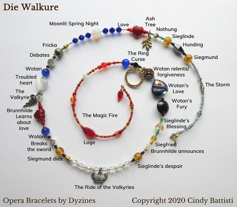 The spiral chart for the Die Walkure Opera Bracelet showing the symbolism of its beads and charms.