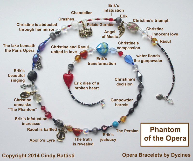 The spiral chart explains the meaning of the beads and charms on the Phantom of the Opera Bracelet.