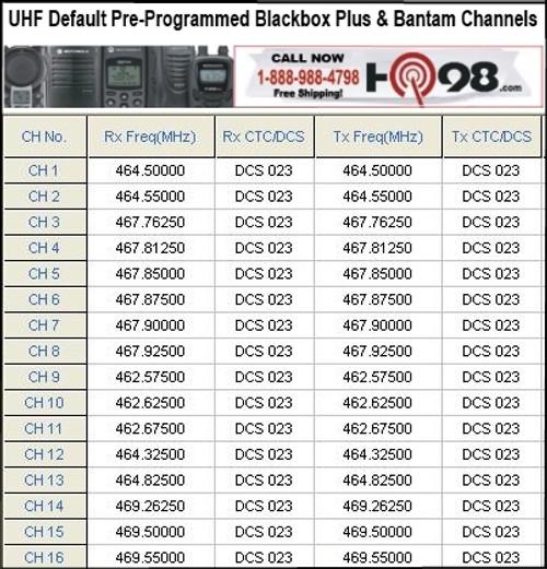 Blackbox Plus 4 Watt UHF Handheld 16 CH Two-Way Radio