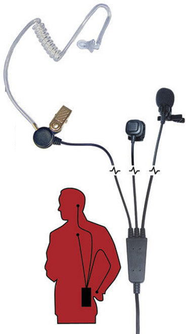 Coiled audio tube for covert communications with Pinkie eartip is included with the Stealth earset by Rocket Science.