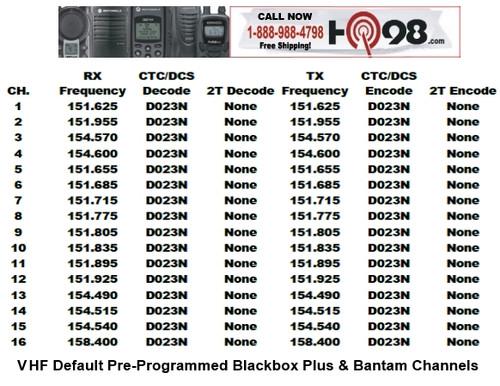 Blackbox Mobile VHF Radio Voice Scramble Public Safety