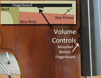 RB-2 Rockabilly (Passive) Upright Bass Pickup