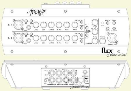 FLEX 2-Channel Preamplifier (Stand-mountable, Series 4+), tone control diagram
